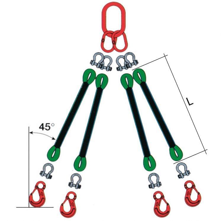 Rundschlingengehänge B-HANDLING M7420