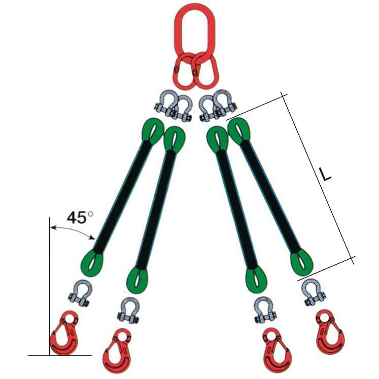 Lifting fiber slings M7420 B-HANDLING